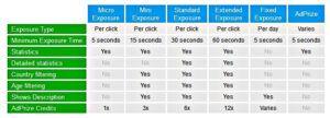 Types of NeoBux Clicks